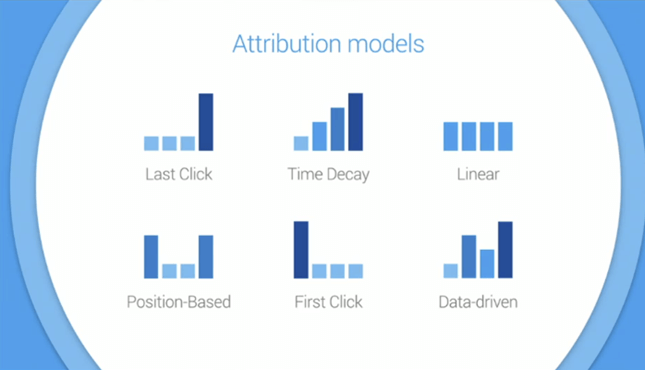 What marketers need to know about Google Attribution
